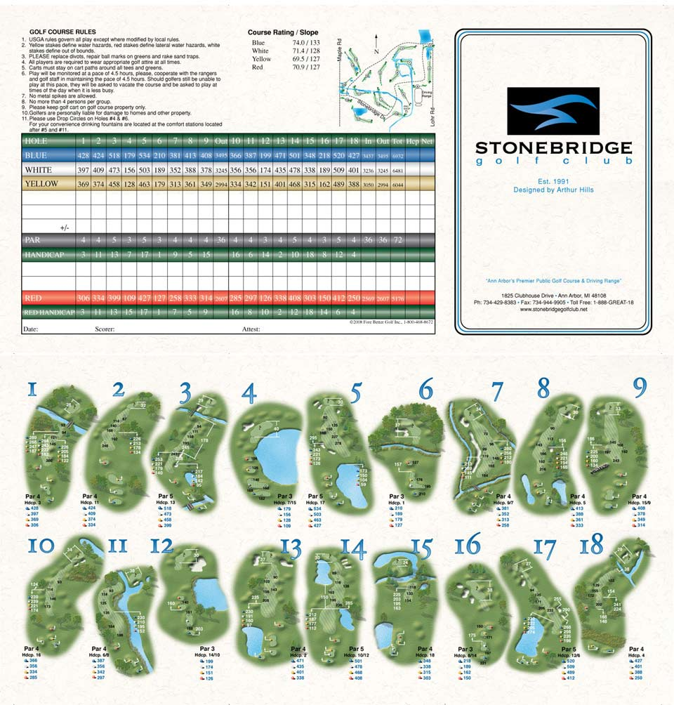 View the Stonebridge Scorecard